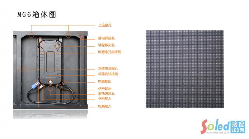 MG6箱体图