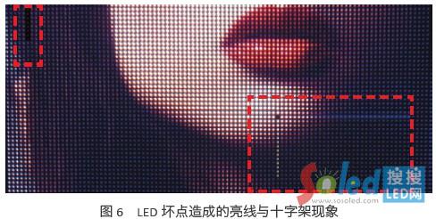LED 坏点造成的亮线与十字架现象